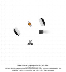 Week 7 - lighting diagram