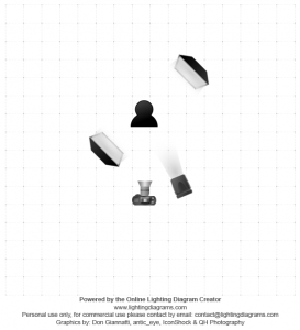 Week 8 - lighting diagram