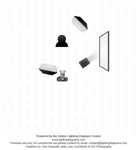 Week 10 - lighting diagram
