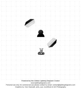 lighting-diagram- week 13