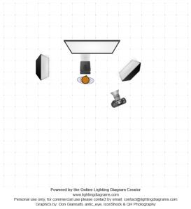 week 11 - lighting diagram