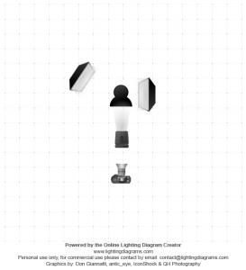 Week 14 - lighting diagram