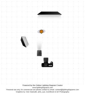 lighting-diagram - week 25