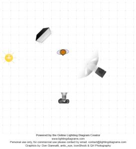 lighting-diagram- week 27