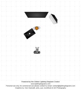 lighting-diagram- week 37