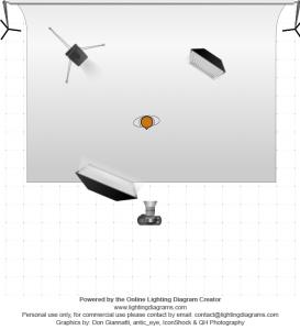 lighting-diagram- week 41