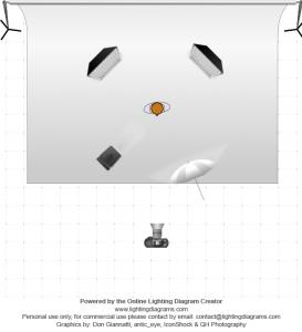 lighting-diagram-week 50