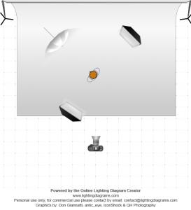 lighting-diagram- week 51